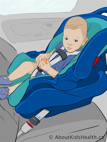 Car Seat Safety For Babies And Children