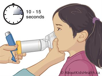 Asthma: Using a metered-dose inhaler (MDI) with a spacer