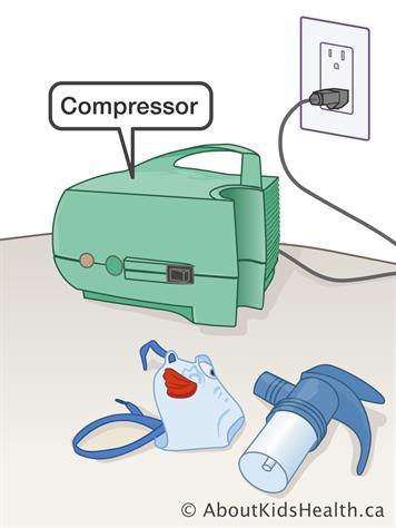 Asthma: Using a nebulizer and compressor