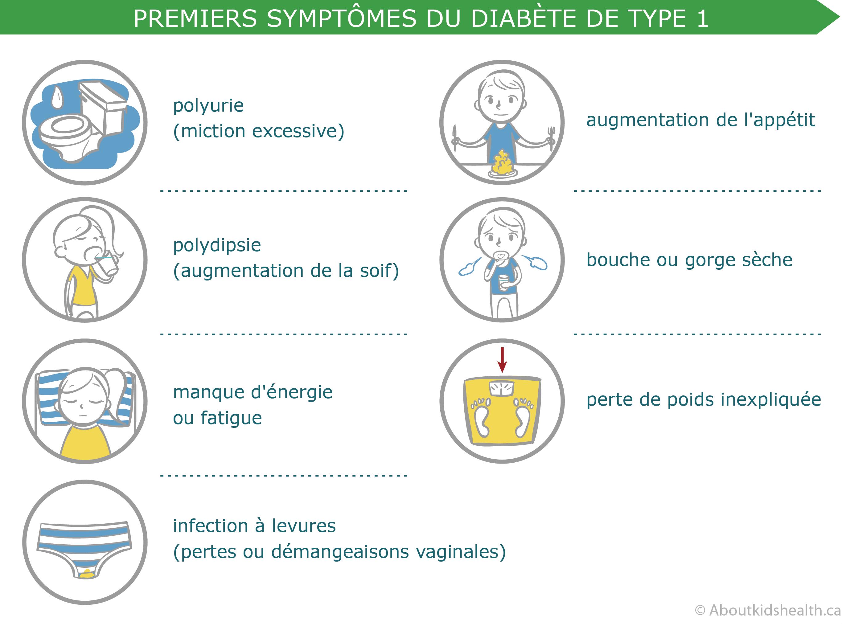 Démarche diagnostique devant un syndrome poly-uropolydipsique