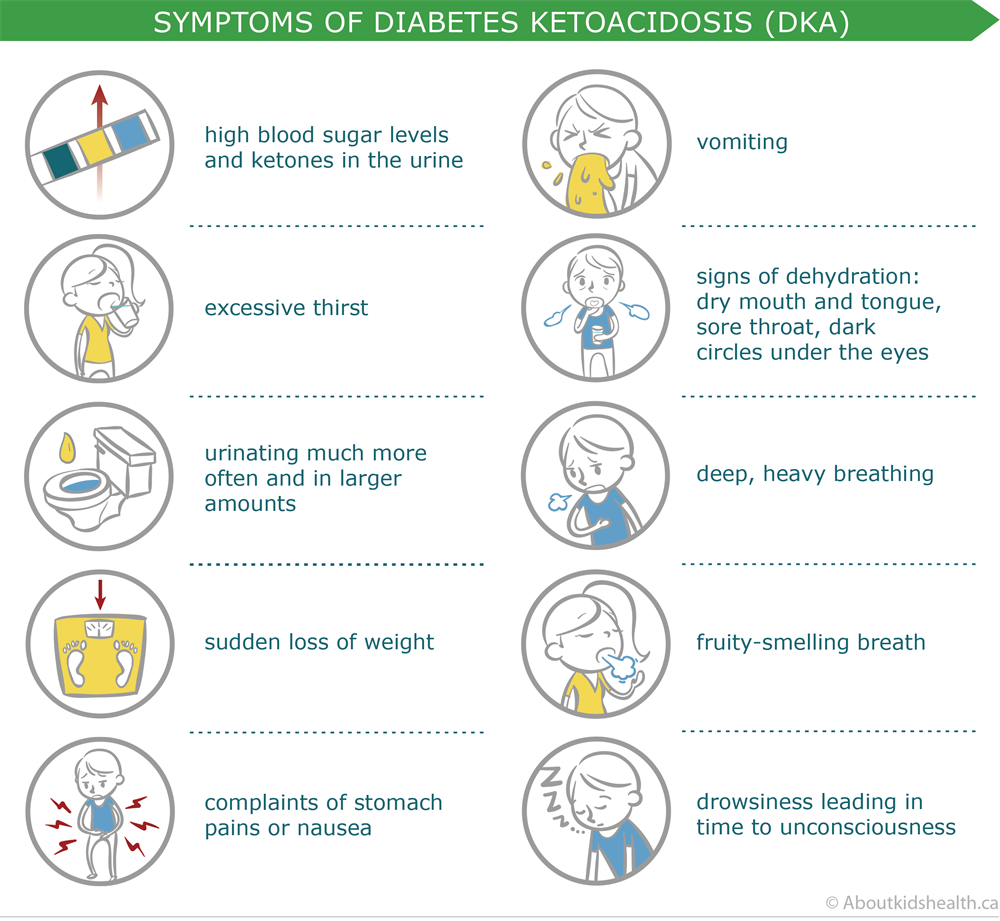 why diabetic ketoacidosis cause vomiting